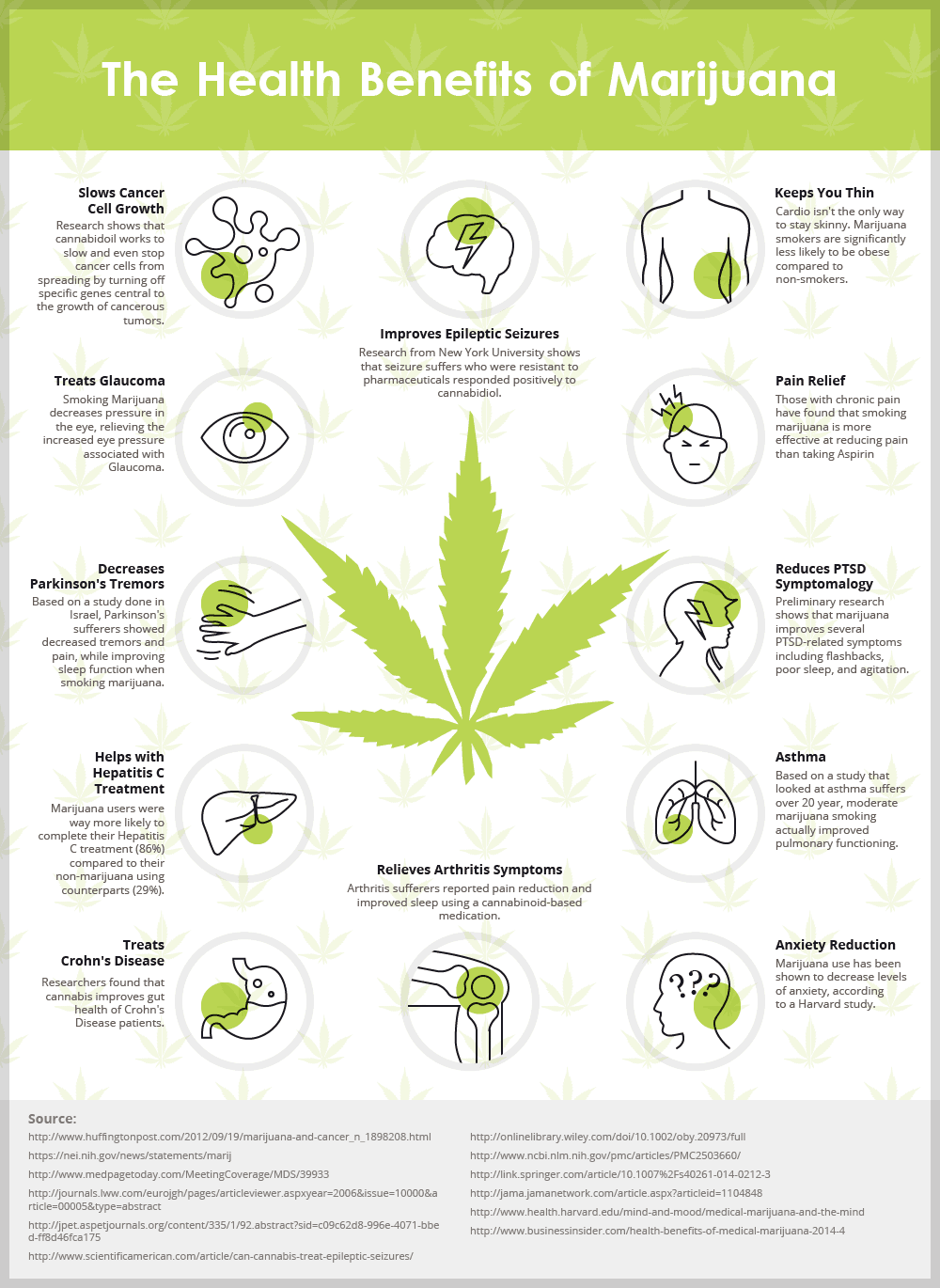 marijuana health benefits infographic
